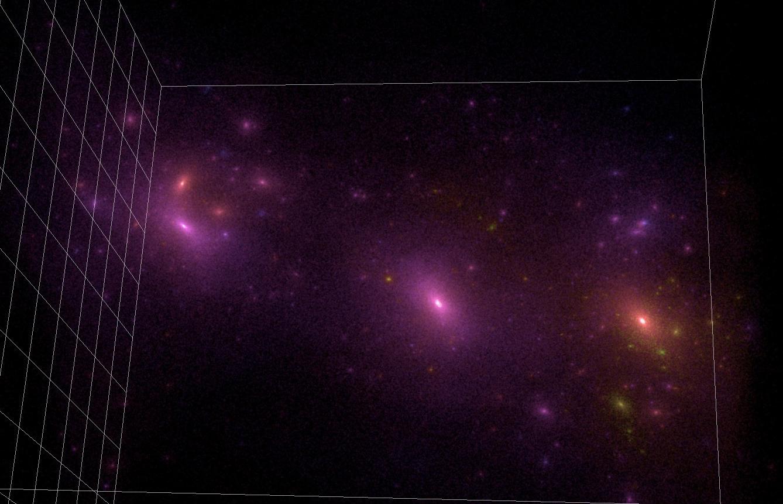 SImulation de matière noire, projet Deus
