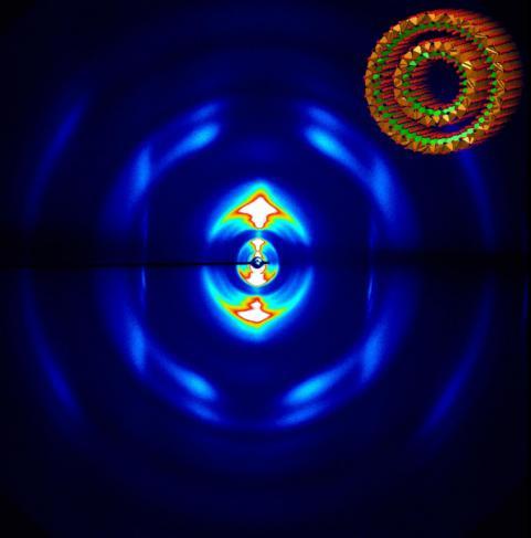 Diffraction par un film de nanotubes d'imogolite