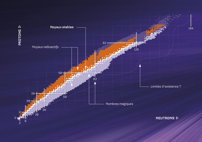 Carte des noyaux, Spirale 2