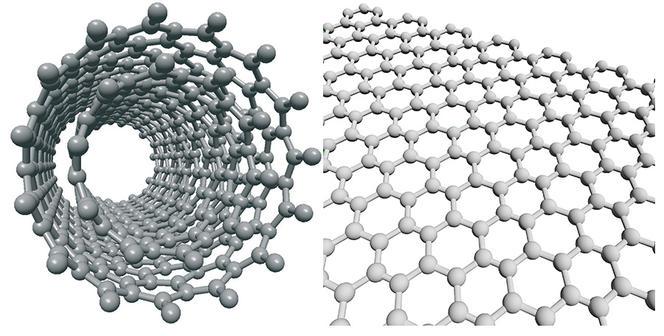 Modélisations numériques nanotube de carbone biparoi et graphène