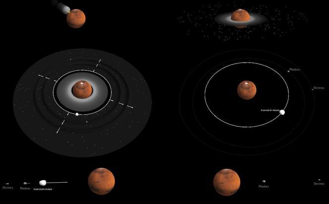 Image figurant les six phases de formation des lunes Deimos et Phobos autour de Mars. A. TRINH/ Observatoire Royal de Belgique Partager