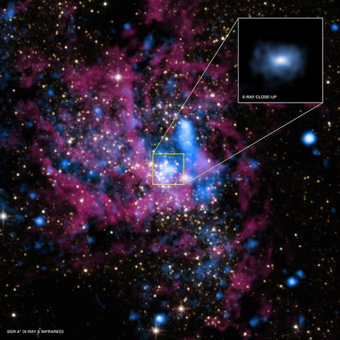 Trou noir supermassif Sagittarius A*