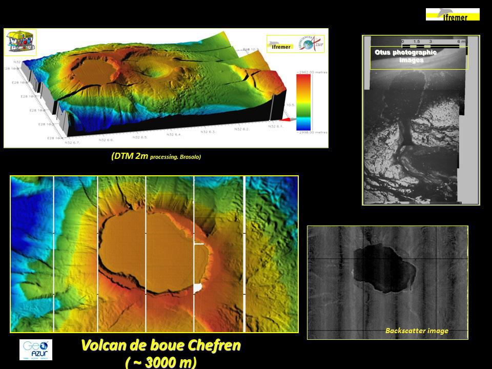 Micro-bathymétries d'un volcan de boue