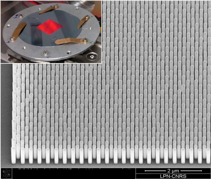 Nouvelle génération de cellule solaire (en haut à gauche) constituée de  réseaux de nanofils à base de semi-conducteurs III-V, dont la croissance a  été ... b28928b29117