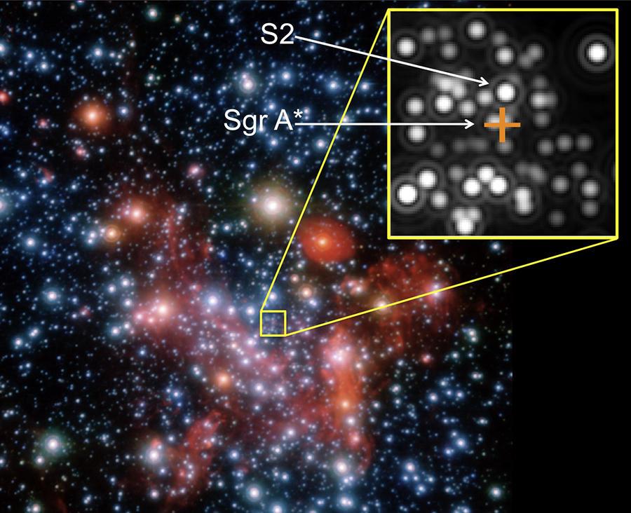 Trou noir supermassif : les effets de la théorie de la relativité générale observés
