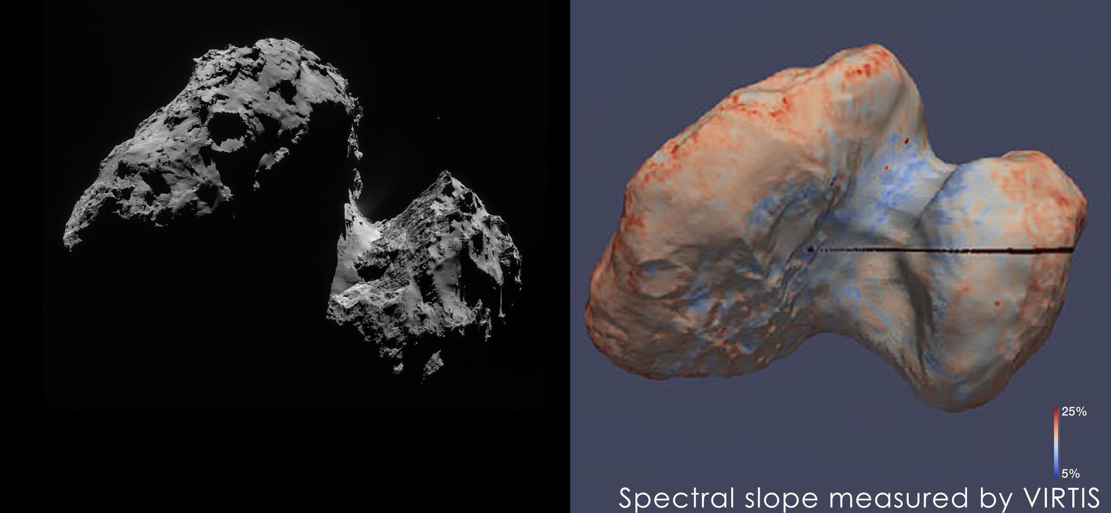 Spectrométrie de la comète 67P/Churyumov-Gerasimenko par Virtis