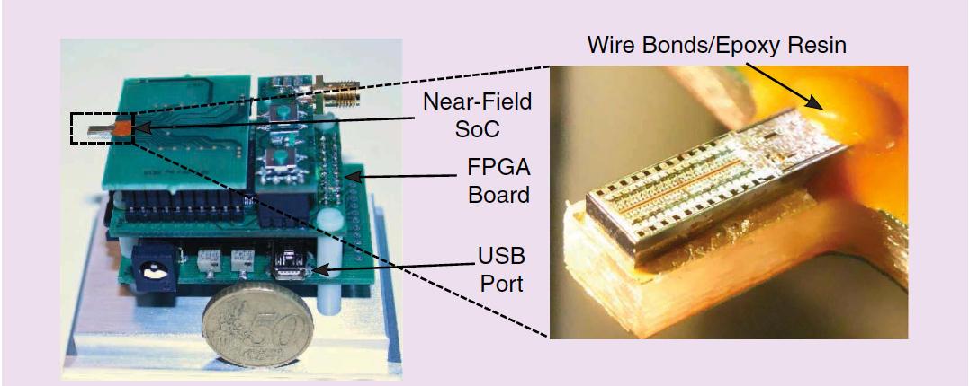 Imageur terahertz fonctionnant sur prise usb