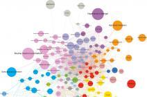 Carte représentant les maladies de 7,2 millions d'Américains