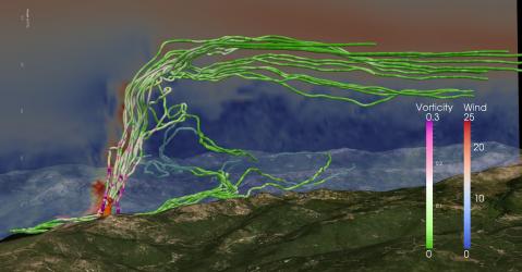 Simulation de l'incendie d'Aullène en 2009