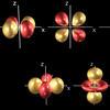 Orbitales atomiques